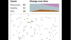 Una grafica del Washington Post mostra perché stare a casa è la migliore arma contro il