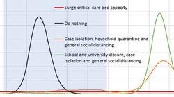 Même si le confinement fonctionne, l'épidémie pourrait revenir: voici
