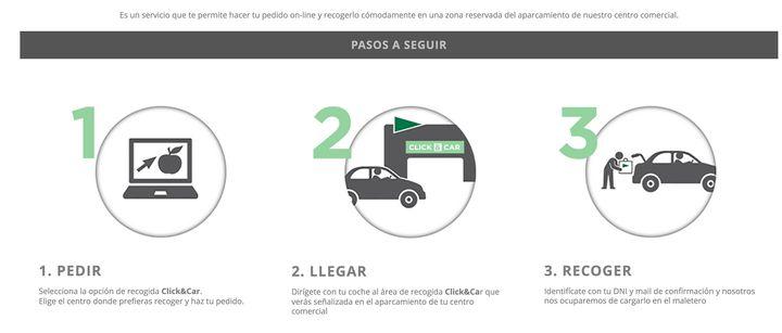 Proceso de 'Click&Car' de El Corte Inglés.