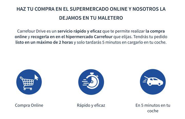 Proceso de Carrefour Drive.