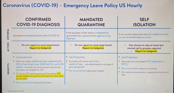 The details on Walmart's policy. (Sedgewick is a third party that helps manages time-off requests.)