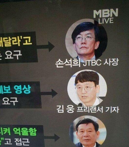 MBN이 조주빈이 포토라인에서 언급한 인물들을 보도하며 김웅 기자가 아닌 김웅 미래통합당 후보 얼굴을