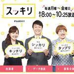 志村けんさん死去、近藤春菜さんが生放送で号泣。「まだお礼も何もできていない」