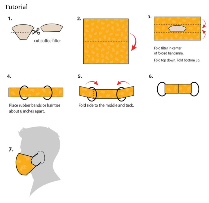 Instructions on how to make a mask out of a bandana or square cloth.