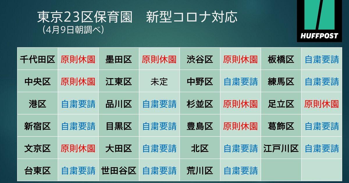 江東区小学校コロナ感染どこ