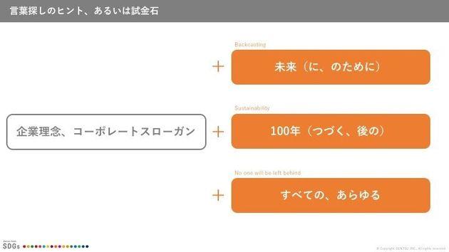 日本のSDGs広告を見続けて分かった「企業のメッセージ」に足りないものとは?
