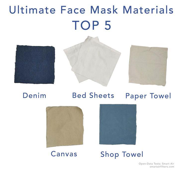(De gauche à droite et de haut en bas) Denim, draps, essuie-tout, canevas (toile en coton), serviette d'atelier