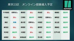 【東京23区調査】オンライン授業、導入は港区のみ。セキュリティ対策や家庭環境の差に苦慮