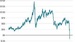 '사상 첫 석유값 마이너스 기록'이 의미하는