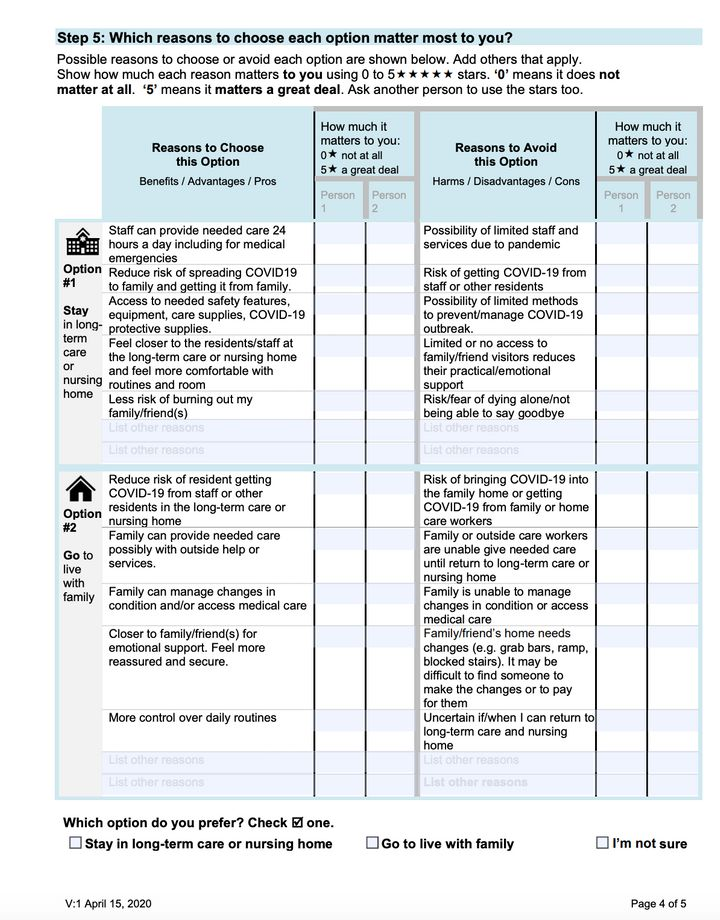 A page from the long-term care home's decision aid. Research on the decision-making aids was contributed by The Ottawa Hospital (TOH), the University of Ottawa, the Champlain Local Health Integration Network and the National Institute of Ageing, Ottawa Matters reports.