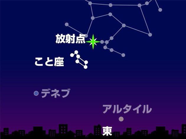「4月こと座流星群」今夜が見ごろ