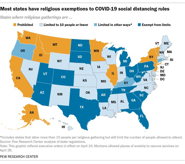 A Pew Research Center graphic shows how states have restricted religious practices during the coronavirus pandemic. The graph