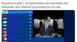 España 100%: las palabras que se han hecho 'trending topic' antes de saber qué Comunidades pasan de