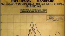 Quando e come finisce una pandemia?