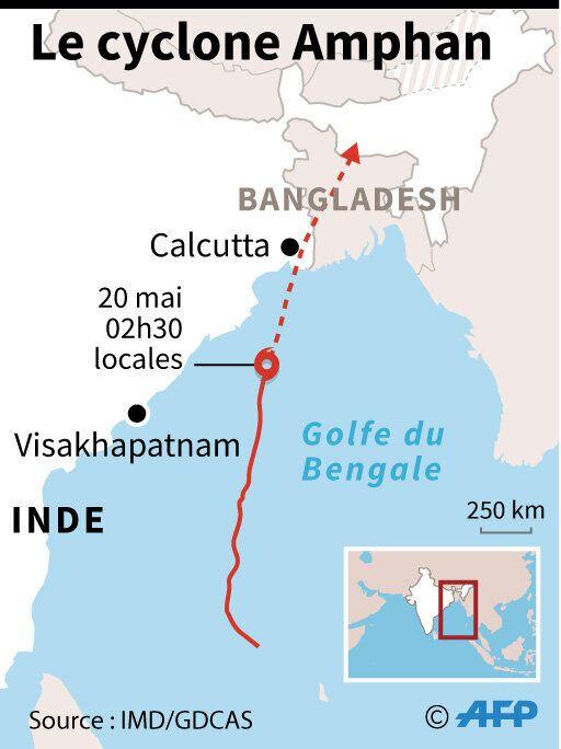 La trajectoire du cyclone Amphan en Inde et au