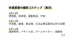 東京都が休業要請ロードマップを発表。学校は分散登校。カラオケ店やスポーツジム緩和めど立たず【新型コロナ】