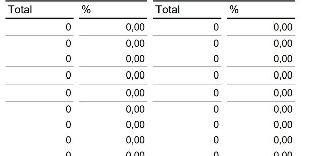 Datos de ocupación hotelera en abril de