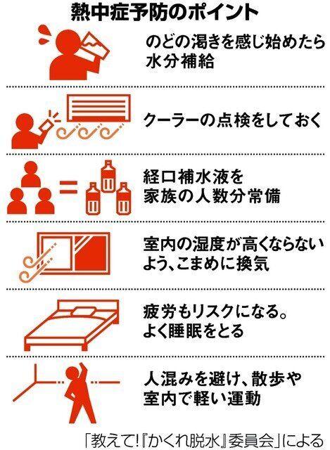 熱中症予防のポイント