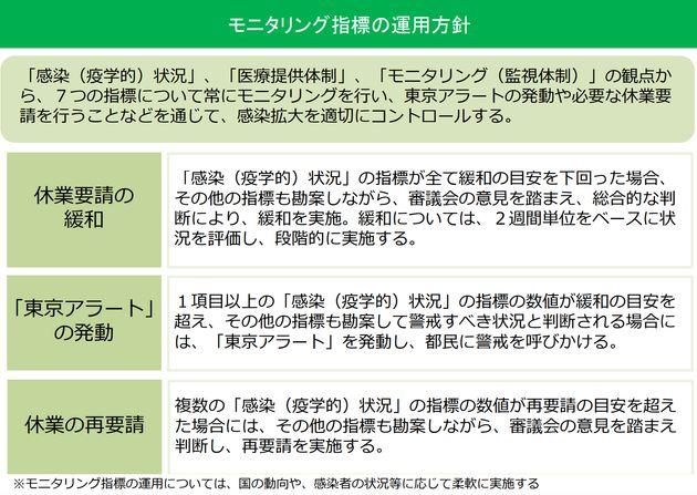 アラート どうなる 東京 『東京アラート』とは?説明がとても雑なので、わかりやすく解説(神田敏晶)