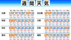 今週前半は猛暑に注意...。6月10日以降は関東各地などで梅雨入りの可能性