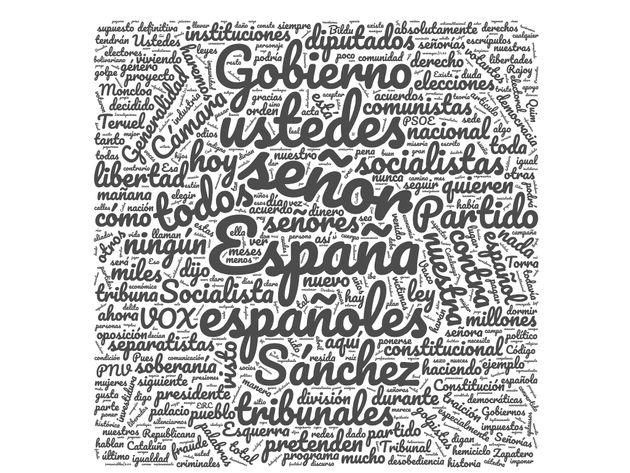Palabras más usadas por Abascal en su discurso en el debate de investidura el 4 de enero de