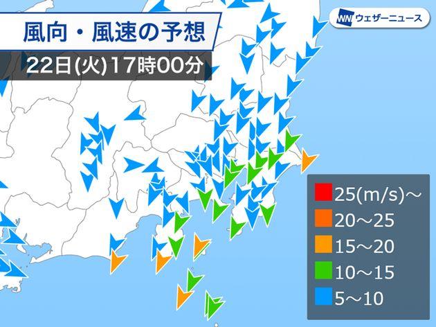 風速・風向の予想