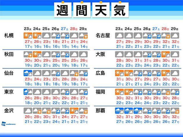 今週の天気】週前半は西日本で梅雨の中休み 週後半は全国的に雨 ...