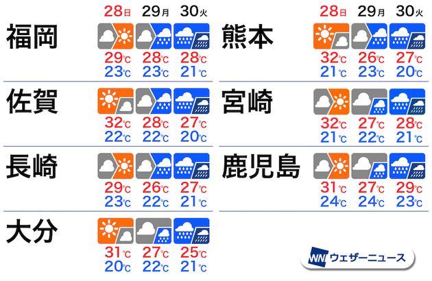 画像 天気予報