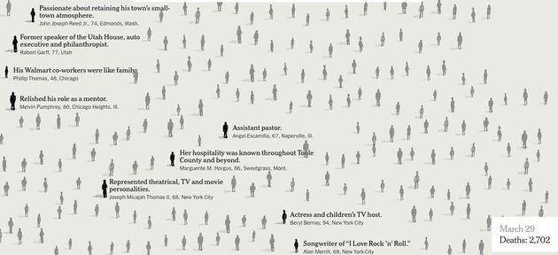 https://www.nytimes.com/interactive/2020/05/24/us/us-coronavirus-deaths-100000.html ニューヨークタイムズより