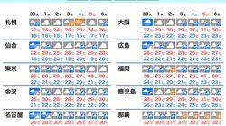 いよいよ梅雨本番 断続的な大雨に警戒 東京では蒸し暑い日も(今週の天気)