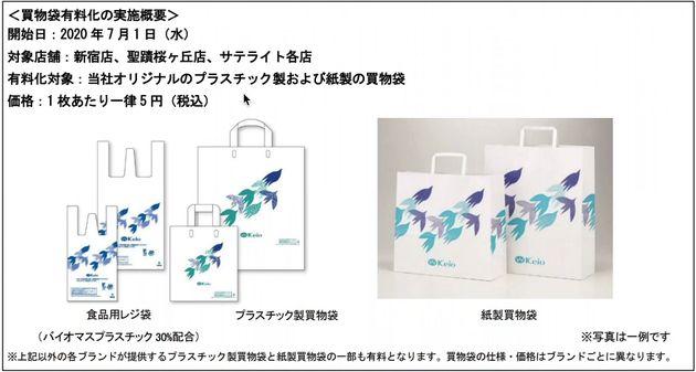 京王百貨店は、紙製も含め買い物袋を有料化する