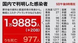 全国で208人の感染確認 東京は4日連続100人超(新型コロナ)