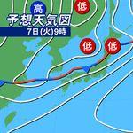 今日7月7日の天気