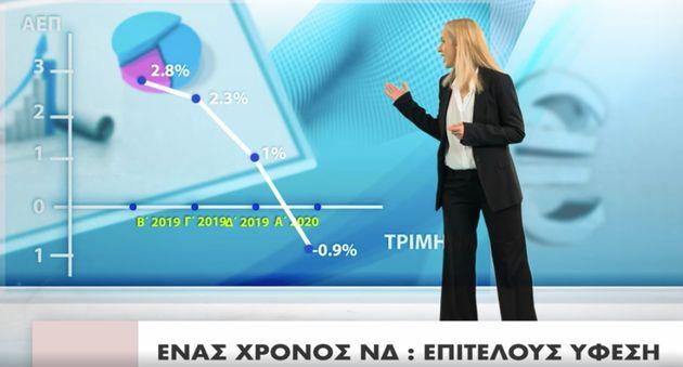 SYRIZA/Facebook