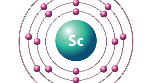 Symbol and electron diagram for Scandium