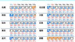 豪雨被害拡大の恐れ。場所により、さらに300mmの雨が7月12日朝までに