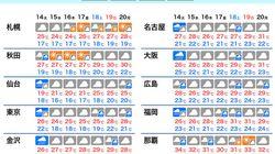 14日にかけて大雨・強風に厳重警戒 梅雨明けは週末以降に