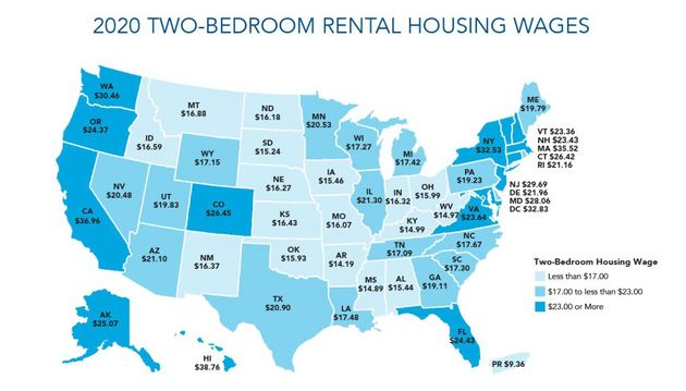 Rent Is Unaffordable In Every Single State In