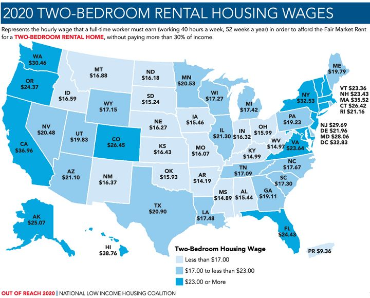 2020 data from the National Low Income Housing Coalition shows the hourly wage required to afford the rent on a two-bedroom home in each U.S. state.