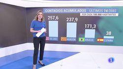 El Gobierno de Aragón pide el cese del director de Información de TVE por este gráfico que se vio en el