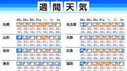 週間天気 東京など関東の梅雨明けはいつ? 東北や新潟は大雨に警戒