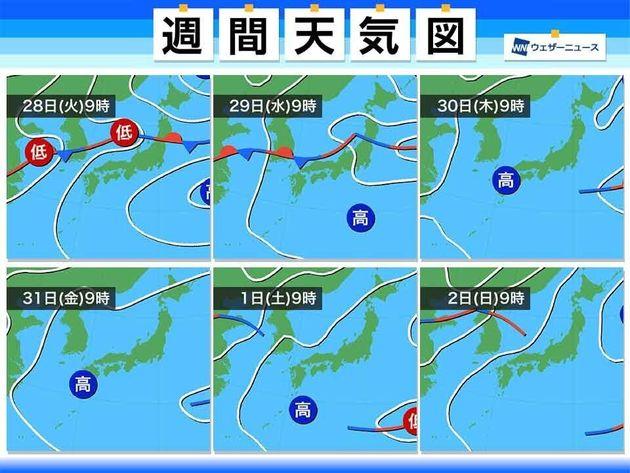 週間予想天気図