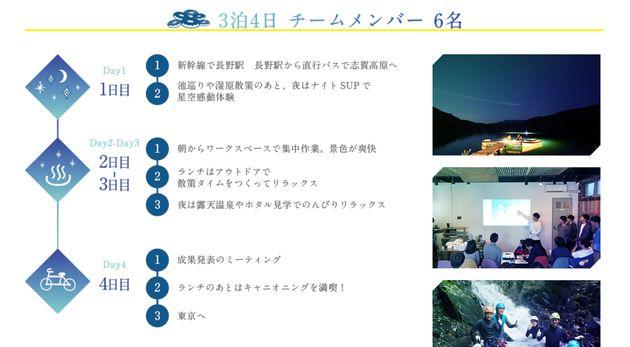 長野県のワーケーションプランの一例