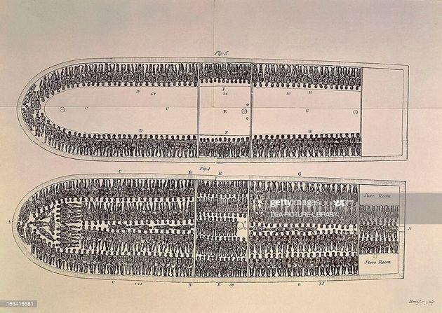 Ilustración de 1786 que muestra cómo se hacinaba a los esclavos en un barco