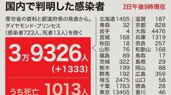 沖縄、10万人あたりの新規感染が全国最多。ベッド満床、入院待ちも