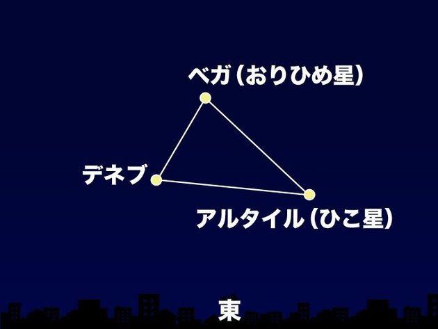 25日(火)20時頃 東の空(東京)