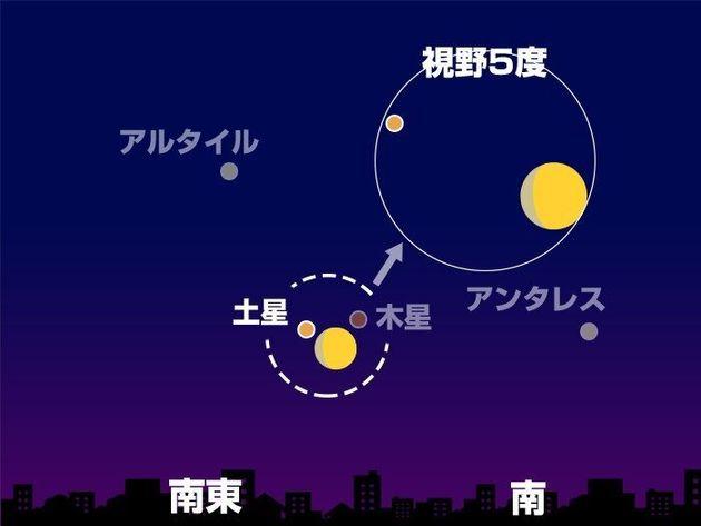 29日(土)19時13分頃 南東〜南の空(東京)