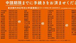 【期限】10万円の給付金、いつまで申請できる?多くの市区町村で8月に受け付けが終了。