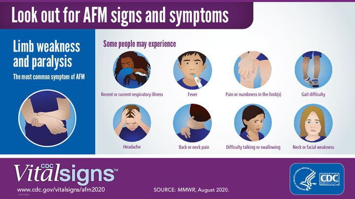 These are some of the signs and symptoms to look out for.  Acute loose myelitis or AFM usually causes fever and / or resp