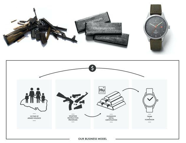 今日も、1分間に1人が殺されている。違法銃器から生まれた時計が伝える、地球の裏側で起きていること。